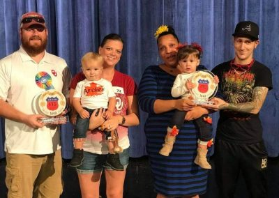 Pageants 2017 - Toddler Winners